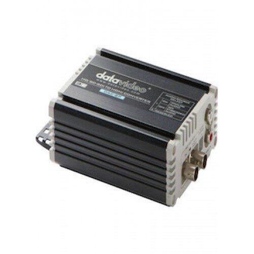Conversor SDI a HDMI DataVideo